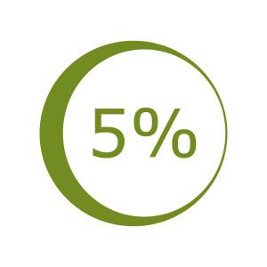Скидка 5% при заказе на сумму от 5 500 руб